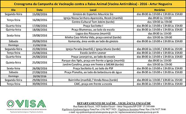 Cronograma da Campanha de Vacinação contra a Raiva - Artur Nogueira - 2016-1469633583